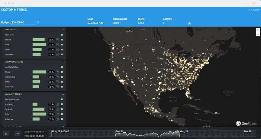The GeoSpock dashboard in action over America