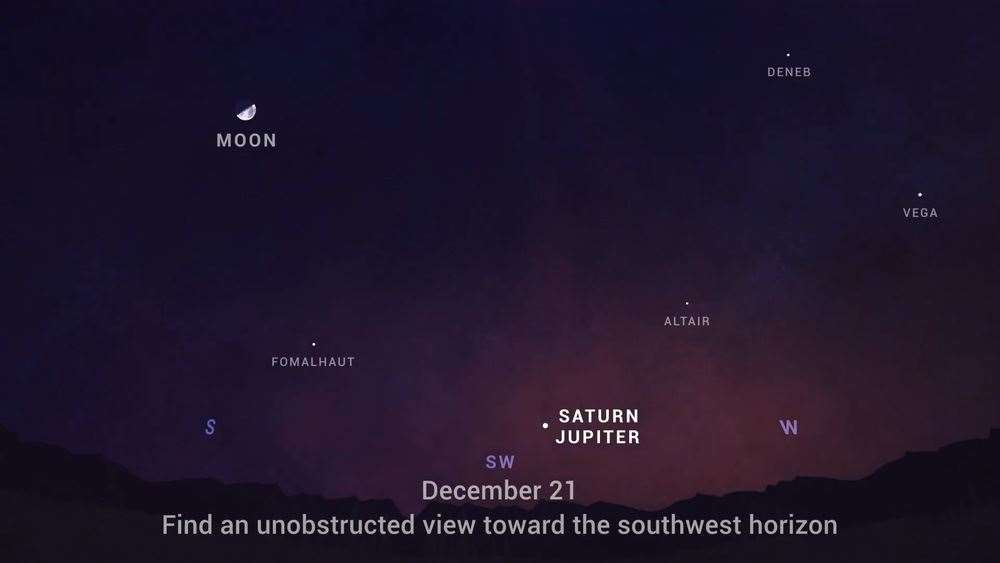 A skychart showing how to find the Great Conjunction of Jupiter and Saturn on December 21. Image: NASA/JPL-Caltech