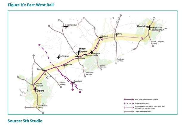 East West rail options in the NIC report