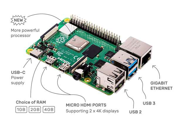 Nieuw Raspberry Pi 4 released - and offers complete multimedia desktop YG-72