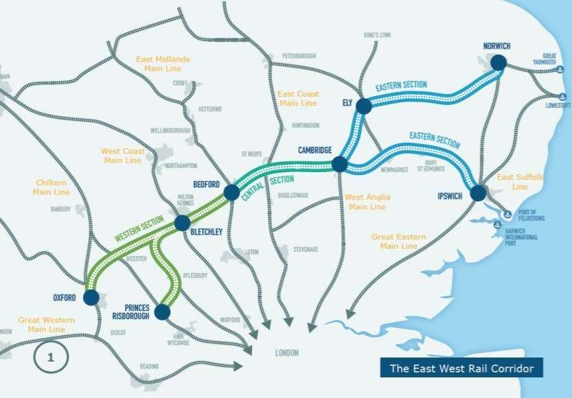How East West Rail will connect