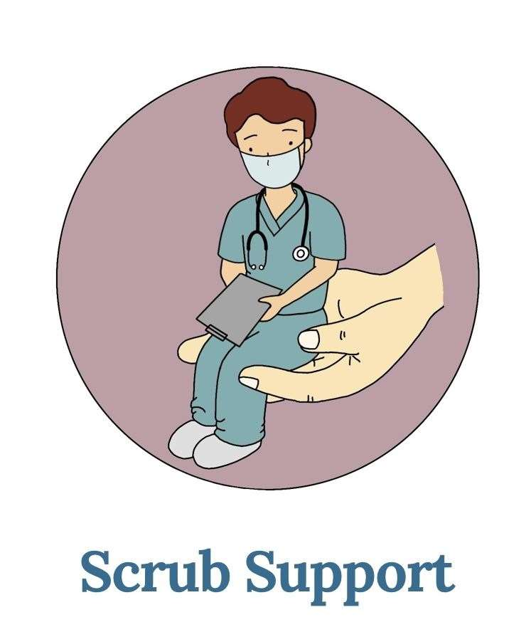 The ScrubSupport app created by Dr Luxna Srinivasan.(34721231)