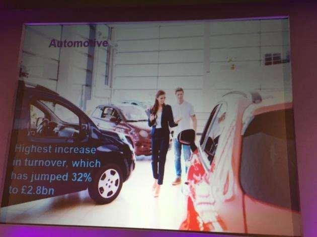 Automotive was the top sector in the Cambridgeshire Ltd report