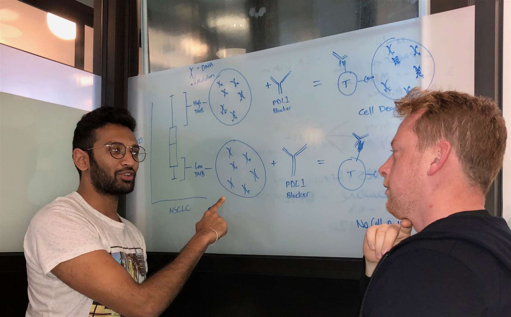 CCG.ai's co-founder and CSO Nirmesh Patel, left, with co-founder and CEO Dr John Cassidy